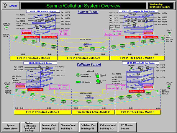 cimplicity hmi overview Proficy hmi/scada – cimplicity 1 cimplicity is part of ge's proficy software suite  of open, integrated and scalable solutions—designed to help you solve your.
